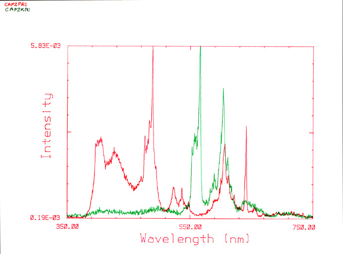spectra of synthetic calcium fluorites